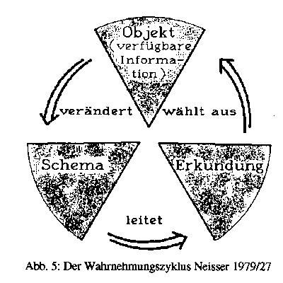 bewusstsein fördern synonym