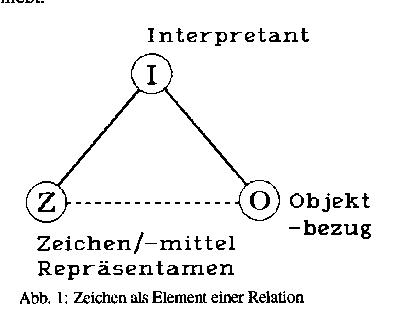 In der beschriebenen semiotik wird die relation von zeichen